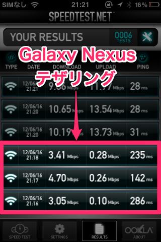IPhone テザリング 回線速度