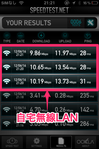 IPhone 自宅無線LAN 回線速度