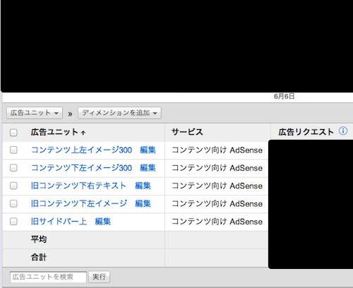 Google Adsense プラットフォーム1