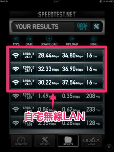 IPad 自宅無線LAN 回線速度
