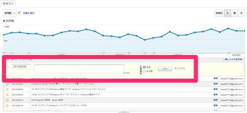 Google Analytics メモ機能 アノテーション 作成3