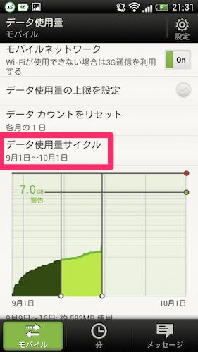 HTC J データ通信量 確認方法 期間指定1