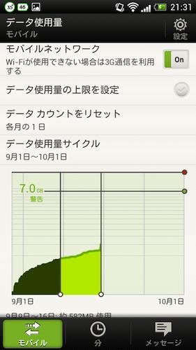 HTC J データ通信量 確認方法4