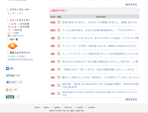 Tumblr 日本人ユーザー TUMBLR PORT検索2