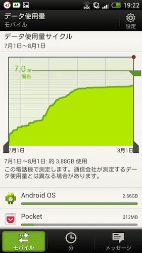 HTC J データ通信量 7月