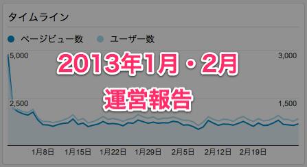 2013年1月 2月運営報告