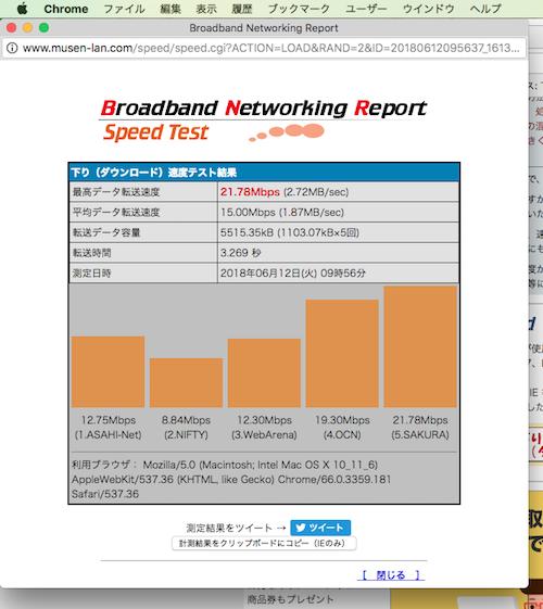 マクドナルド FREE Wi Fi Mac 通信速度